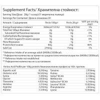 100% Whey Protein (Суроватъчен протеин) 2270гр